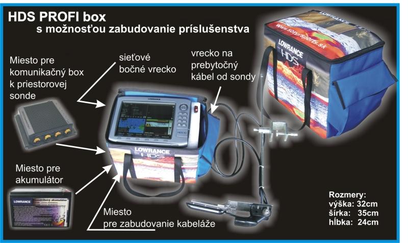 Taška HDS Profesionální box