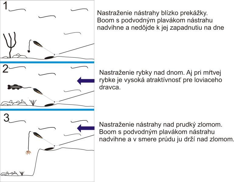 Podvodní splávek 58cm se zátěží 40g