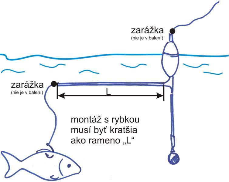 Štikový systém ŠTUPEK